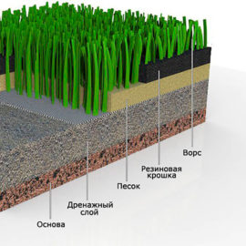 trav-pokritie2